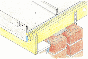 Technical information hl metals metal apron site formed 5 timber roof framing and fascia 6 ventilation gap for cold roofs in accordance with building regulations sciox Image collections